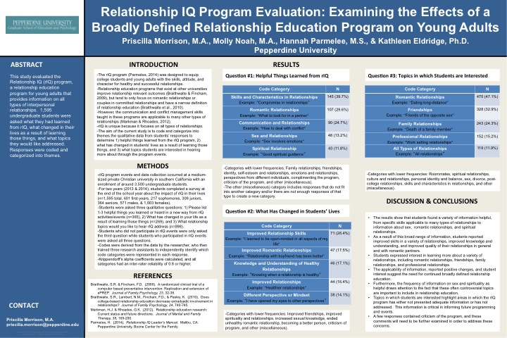 program evaluation poster